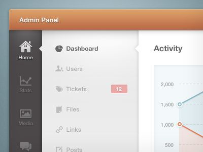 Admin Panel by Piotr Kwiatkowski #UX #UI #interface #design #app #iphone #UI Design| http://make-up-guide-videos-701.blogspot.com
