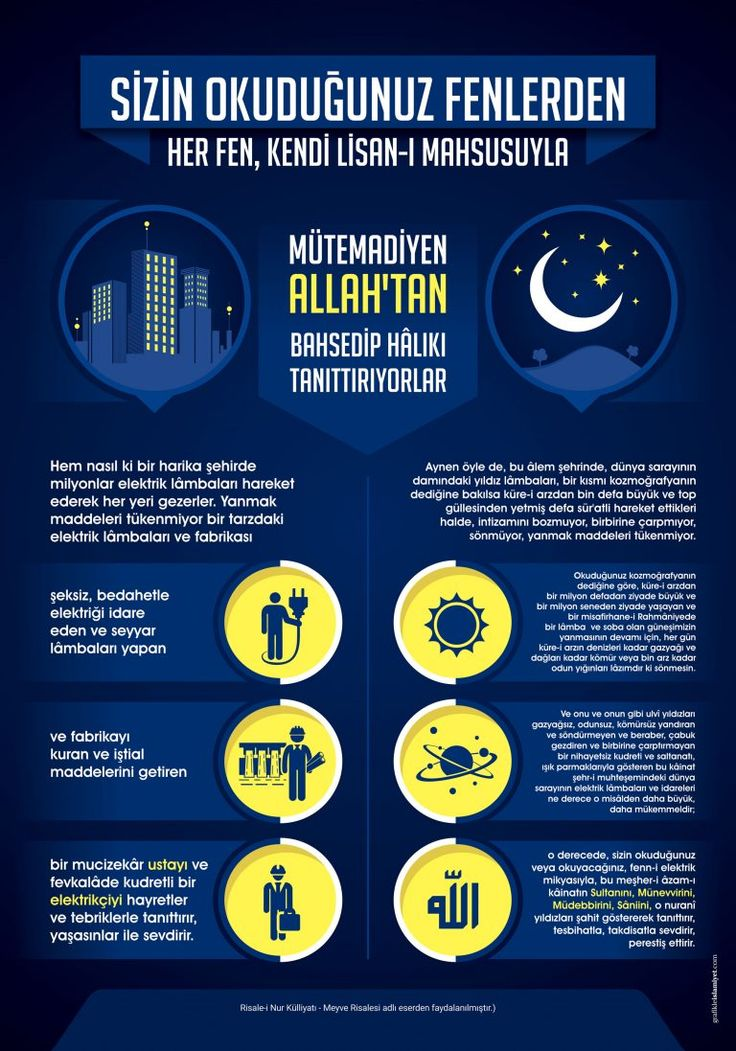 Allaha Kul ve Asker Olmak | Grafikle İslamiyet