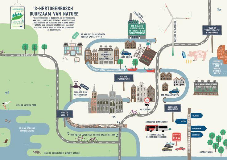 Gemeente 's-Hertogenbosch is genomineerd voor de verkiezing European Green Capital 2017.