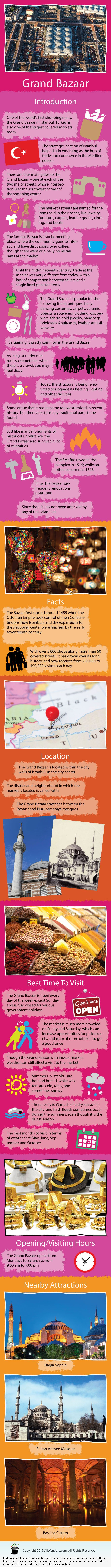 Infographic showing facts and information about Grand Bazaar in Istanbul, Turkey. Know about its Location, Best time to visit, nearby attractions and more