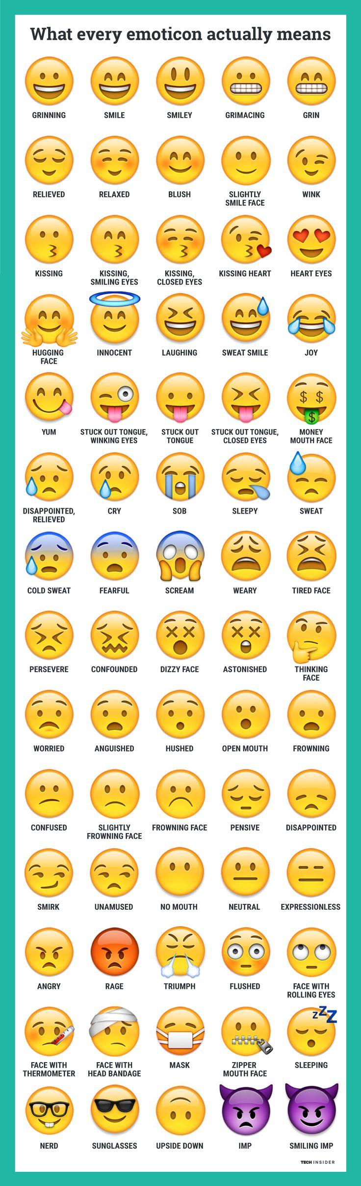 Emoticons are pretty important:  Harvard cognitive scientist Steven Pinker says ... fea8e515f2d23ec8bdea88313debb533  every emoji the emoji