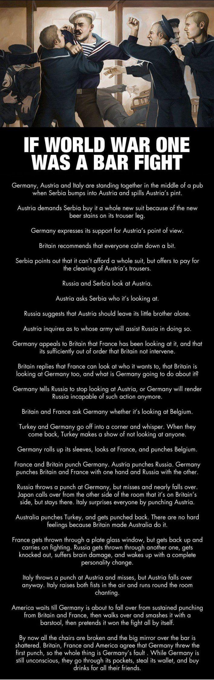 essay questions about world war 2