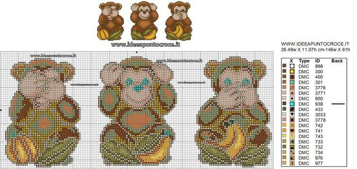 scimmiette thun schema punto croce More