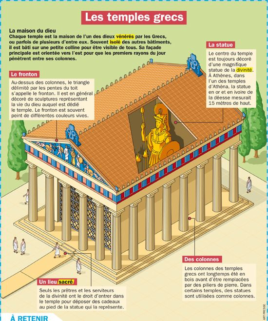 Les temples grecs                                                                                                                                                                                 Plus