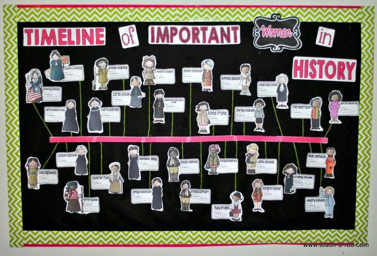Black History Bulletin Board Sets