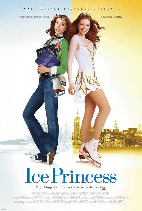 Watch Ice Princess (2005) Full Movie Online Free