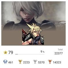Last night hit trophy level 79 Only one more level to the 80' can't wait . Loving my playstation background picture NieR Automata such an amazing game. . . . . #NieR #nierautomata #finalfantasy #lifeisstrange #shadowofthecolossus #monsterhunter #monsterhunterworld #finalfantasy #assassinscreed #ps4pro #playstation #gamerforlife #consolegamer #playstation4 #ps4 #psvita #vita #trophyhunter #platinumtrophy #xboxone #xbox #instagamer #consolegamer #gamingforlife #gamecollector #gamecollection…