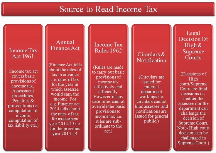 Best 25+ Income tax allowances ideas on Pinterest W4 tax form - income tax calculator