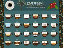 Set Of Coffee Menu In Vintage Style With Chalkboard - Download From Over 51 Million High Quality Stock Photos, Images, Vectors. Sign up for FREE today. Image: 42974723