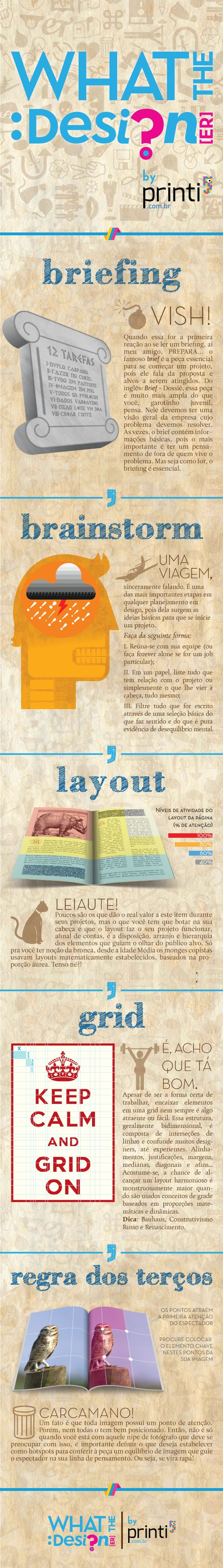Infográfico What The Design O Projeto