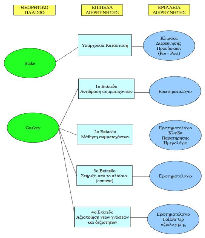 diagramma001
