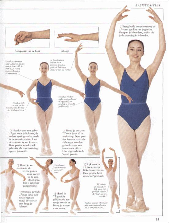 Ballet Arm Position Names - Learn to dance at BalletForAdults.com!