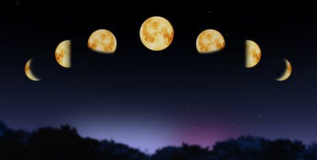 DE TODO UN POCO: ¿Qué significan las fases de la luna en nuestra vi...
