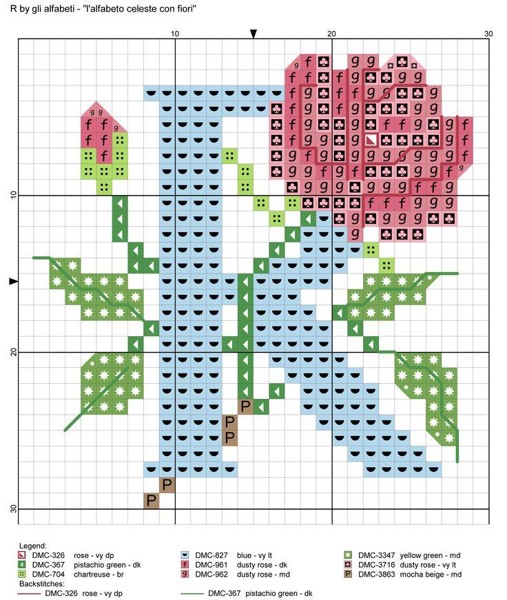 alfabeto celeste con fiori R