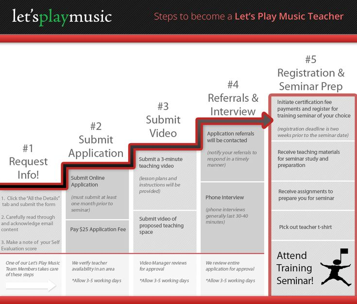 how to change program music plays with