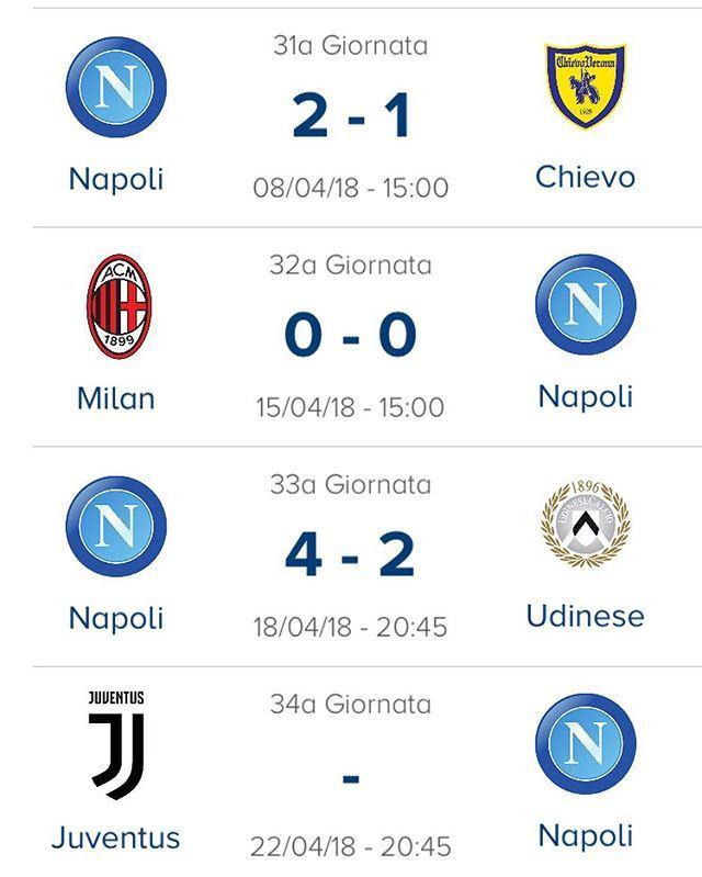 Tktpoint Lo Sprint Finale Per Lo Scudetto Ultime Cinque Partite Serie A 2017 2018 Juventus Fiorentina Torino Sampdor Juventus Instagram Finali