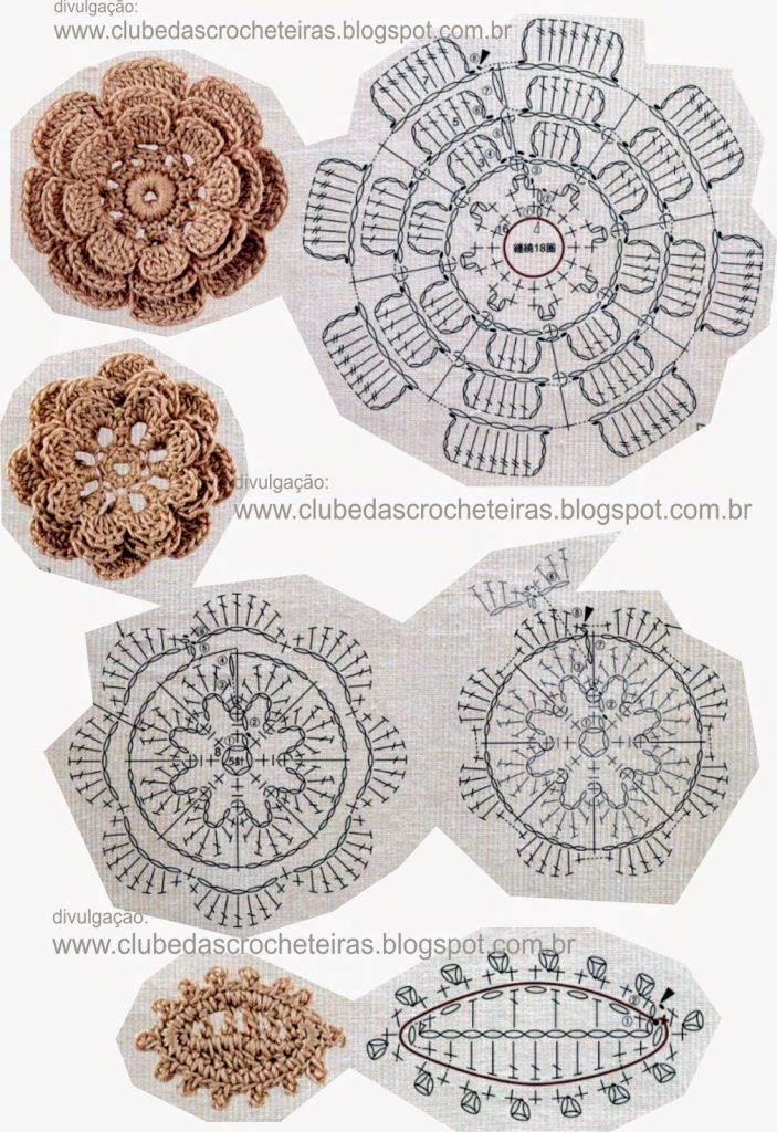 Flores en crochet patrones 【SENCILLAS Y LINDAS】 ▷ Crochet Fácil ...