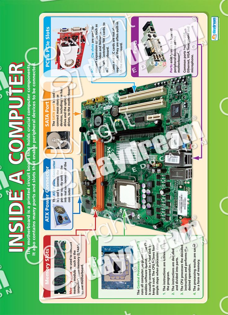 Inside a Computer Computing Educational School Posters