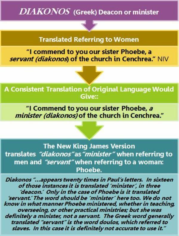 an introduction to the sexism and hatered of women in the bible The claim is often made that the bible is sexist and that christianity demeans women and makes them into second class citizens while i do agree that sexism exists in christian churches and.