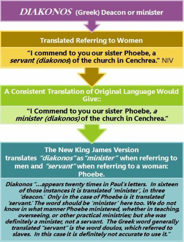 Deacon and Deaconess' Bible by Safeliz (NKJV)-Tan