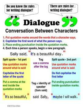 Review the anchor chart for the rules of writing dialogue. Students add dialogue to cartoons and then translate the dialogue into sentences using the proper punctuation. There are 8 cartoon squares with 2 characters in each square  Anchor Chart - used as the title page Recording sheet there is no answer key as each student's sentences will be different.