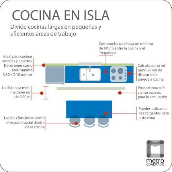 M s de 25 ideas incre bles sobre dimensiones de isla de for Plano cocina con isla
