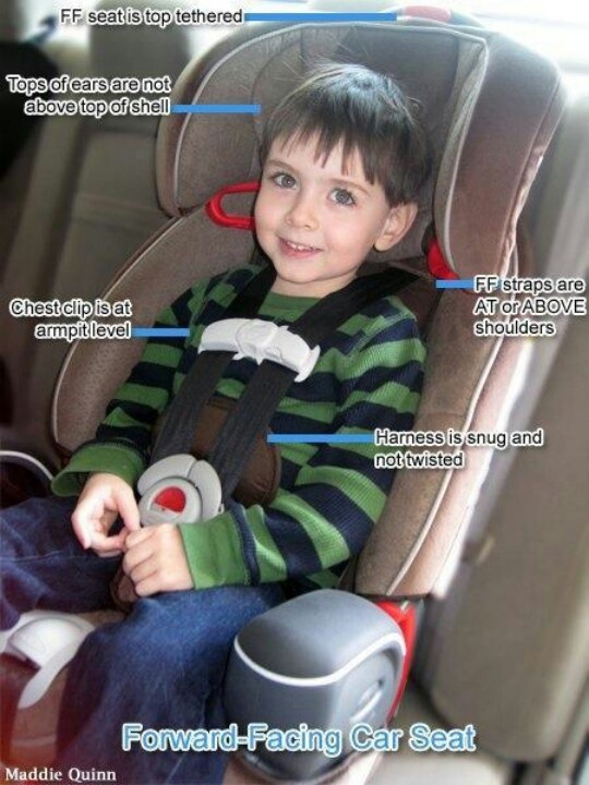 combination car seat these seats are forward facing only after age 2 when your child has outgrown the rear facing limit of their seat
