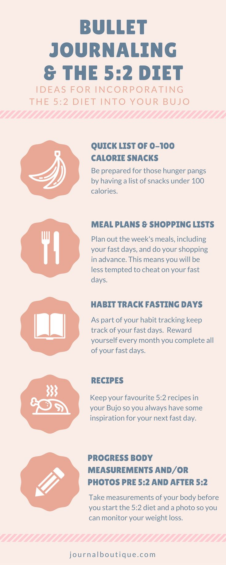 Incorporating 5:2 diet into your Bullet Journal #5:2diet #5:2 #fastdiet #bujo #bulletjournal #journalboutique