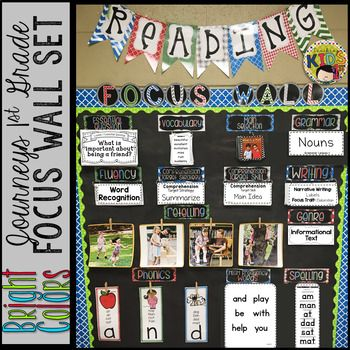 HUGE SET FOR JOURNEYS 1ST GRADE READING FOCUS WALL!! Reading Banner, Labels and Flip Charts- interactive reading bulletin board! Laminate the pages and use year after year! Also includes Journeys 1st Grade Week at a Glance for a send home newsletter
