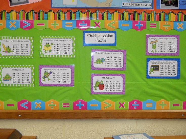 Math Bulletin Boards & Classroom Ideas Archives - MyClassroomIdeas.com
