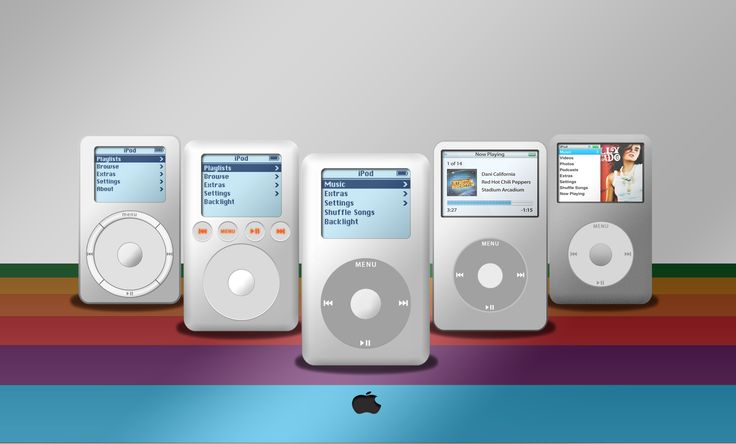 wallpapers-skyjohn-web-background-evolution-ipod-classic-82591.png (1638×989)