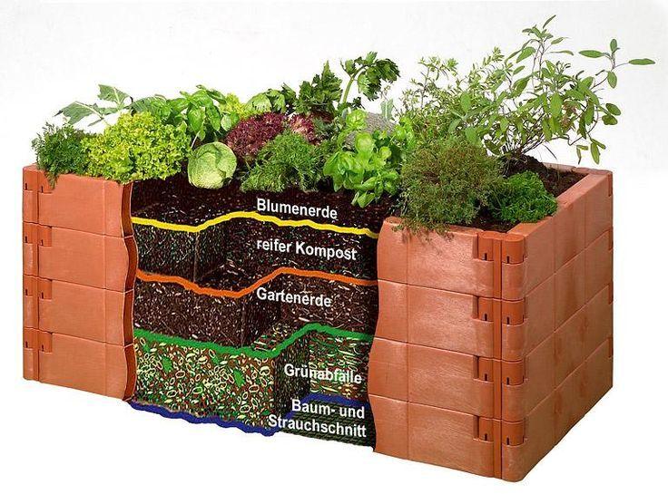 Die 25+ Besten Ideen Zu Hochbeete Selber Bauen Auf Pinterest ... Bio Komposter Aus Holz Selber Bauen Anleitung In Einfachen Schritten