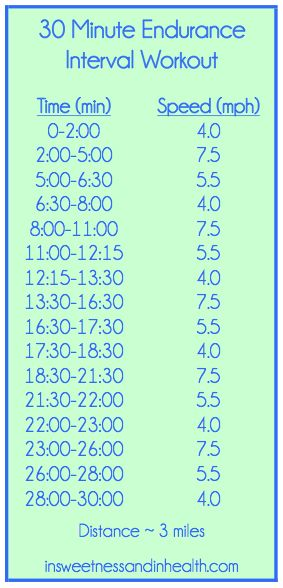 30 minute endurance interval workout