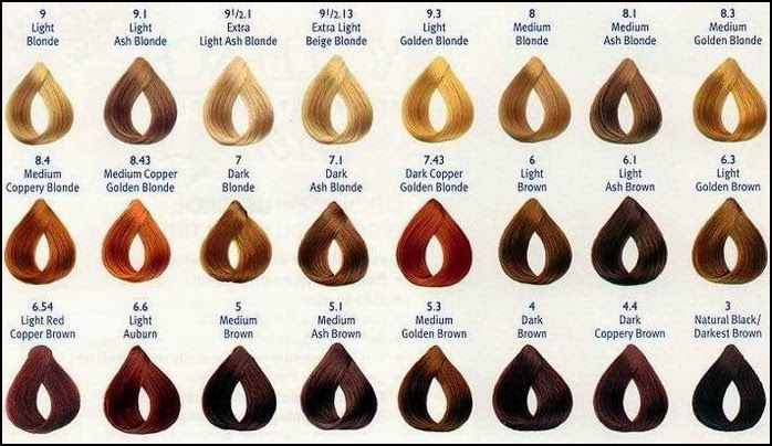 loreal colours chart: Fall in love with hair color chart creme color hair coloring