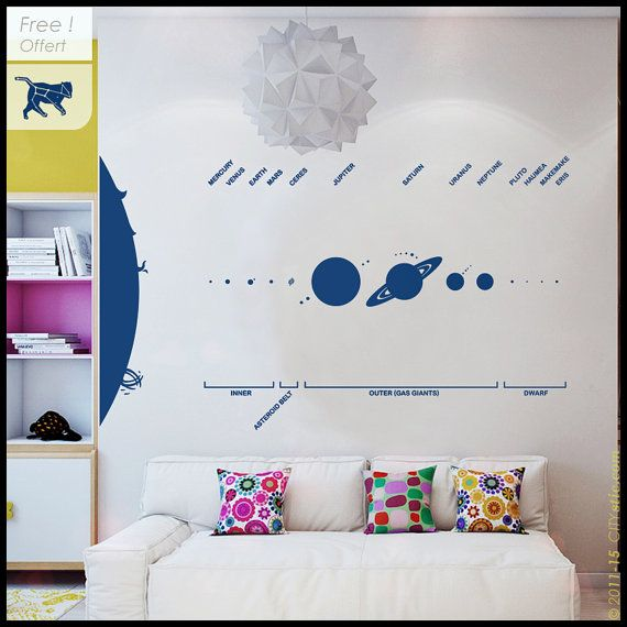 SOLAR SYSTEM Wall DECAL : Solar System Planets and Sun with names in English decor, children decal, nursery scene