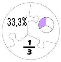 puzzel - Breuken en procenten 》super leuk en handig voor in de bovenbouw
