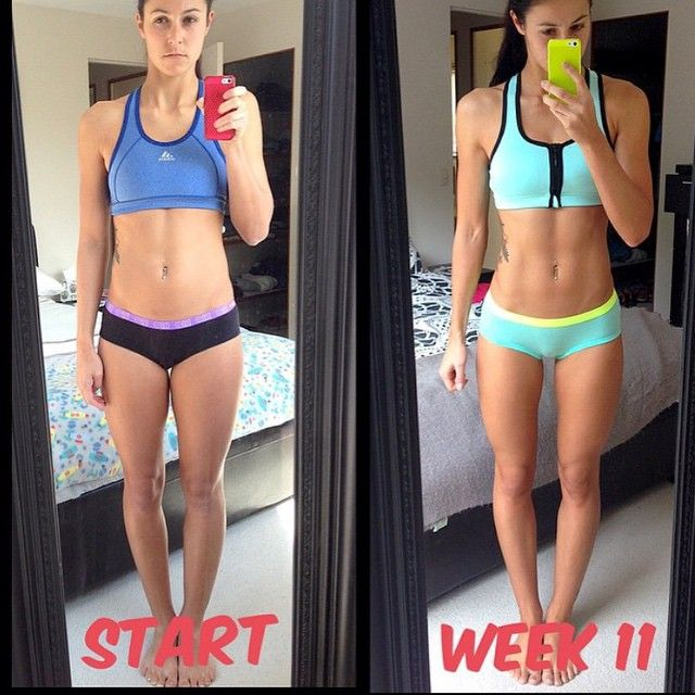 What this fit tip will help you do:  By visually tracking your fitness progress, you're stay much more motivated to go to the gym and give it your all. Commitment to a regular exercise routine is key in seeing results, so it's kind of a circle. If you feel good about the changes happening in your body, you'll be more motivated to workout. The more motivated you are to workout, the faster you will see results.