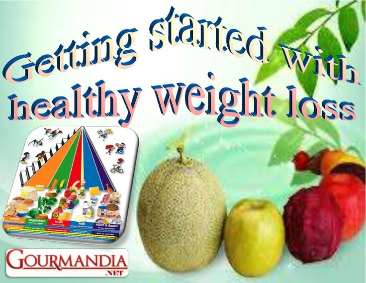 getting-started-with-healthy-weight-loss by Violette via Slideshare