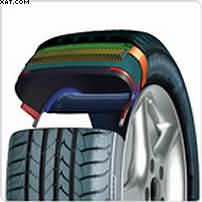 Goodyear tyres are once again bringing out a new tyre that has a EU tyre label value of AA, the top rating a tyre can have, it is the efficientgrip tyre.