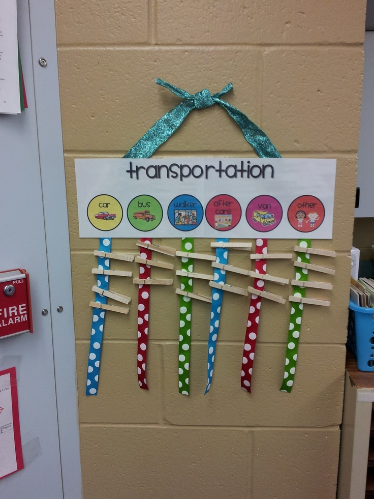 Transportation Chart right by the door! Easy to move student's pin if I get a note in the morning changing regular route.
