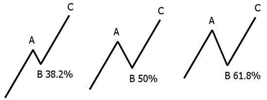 "Fibonacci Retracements #s & p #stock #price #today http://stock.remmont.com/fibonacci-retracements-s-p-stock-price-today/  medianet_width = ""300"";   medianet_height = ""600"";   medianet_crid = ""926360737"";   medianet_versionId = ""111299"";   (function() {       var isSSL = 'https:' == document.location.protocol;       var mnSrc = (isSSL ? 'https:' : 'http:') + '//contextual.media.net/nmedianet.js?cid=8CUFDP85S' + (isSSL ? '&https=1' : '');       document.write('');   })();How to use Fibonacci…"