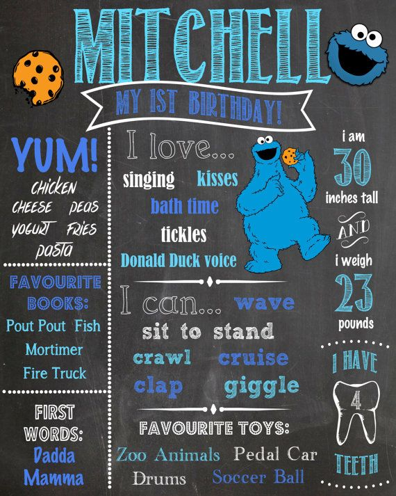 Cookie Monster Customized Birthday Chalkboard Sign