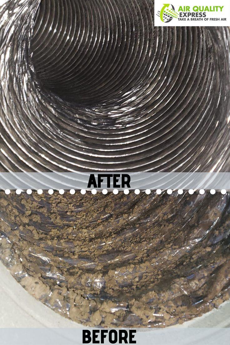 Air Duct Cleaning in 2020 Air duct, Duct cleaning, Cleaning