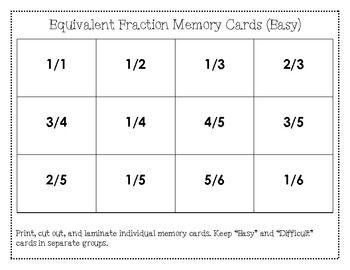 76 Best Math Mean Median Mode Amp Range Images On