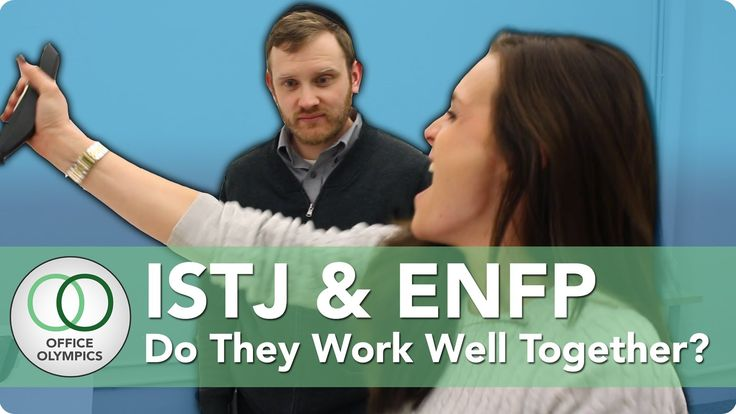 Myers Briggs What ISTJ stands for