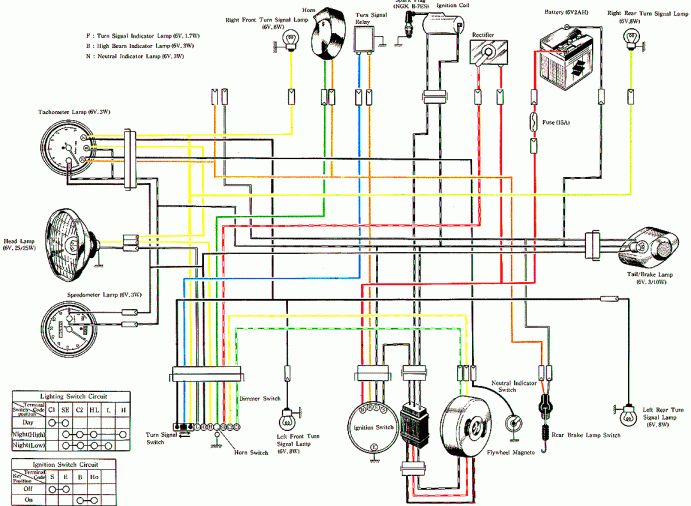 12 Motorcycle Magneto Wiring Diagram Motorcycle Diagram Wiringg Net Motorcycle Wiring Electrical Wiring Diagram Electrical Diagram