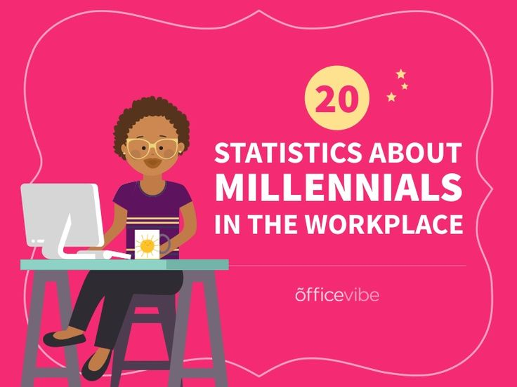 Attracting and retaining millennials is tough. Here are 20 statistics about millennials in the workplace that everyone needs to know. Slideshare by Officevibe,…