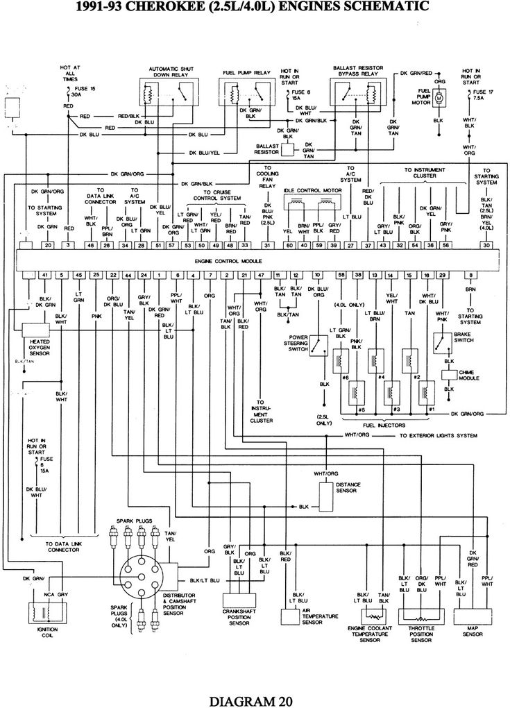 Unique 2001 Jeep Cherokee Wiring Diagram in 2020 | Jeep ...