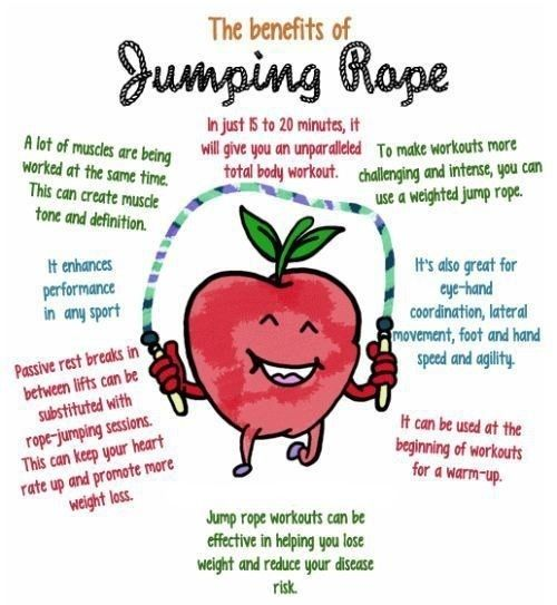 the benefits of jumping rope