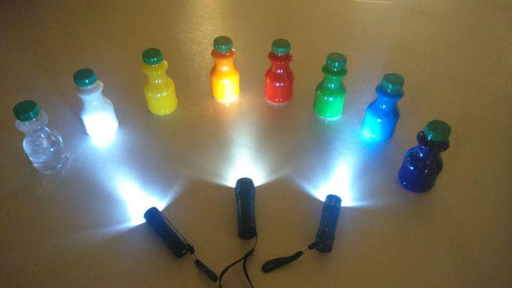 La llum i els colors